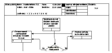 Erwin схема данных
