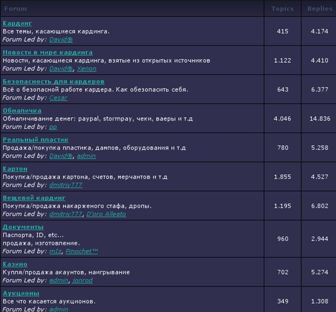 Например, скриншот работы спец.форума кардеров (кредитки, бла-бла-бла) .