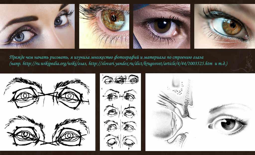 Как нарисовать глаз НА'ВИ