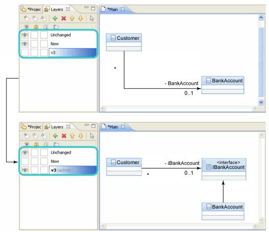Рисунок 4. Пример Diagram Layers, демонстрирующий изменения с течением времени