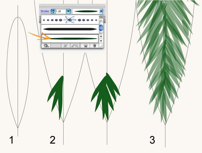 бесплатно презентацию по изо этапы рисования веточка новогодней елки