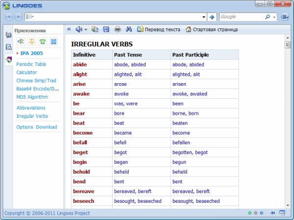 глаголов английского языка