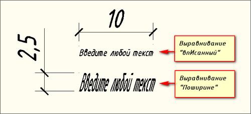 дополнительные опции, предназначенные для размещения текста в автокаде