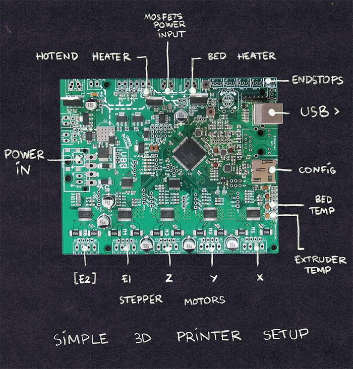 Битный чпу контроллер для 3d принтеров