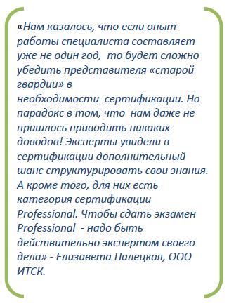 Опрос сертификация программного обеспечения сертификация оборудования kenzo pour homme