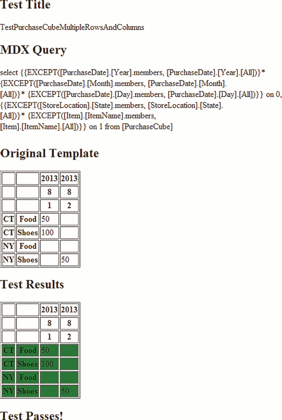 HTML-вывод примера теста