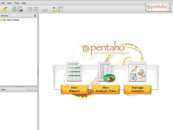 Рисунок 1. GUI-интерфейс Pentaho