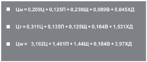 Пример расчета коэффициентов