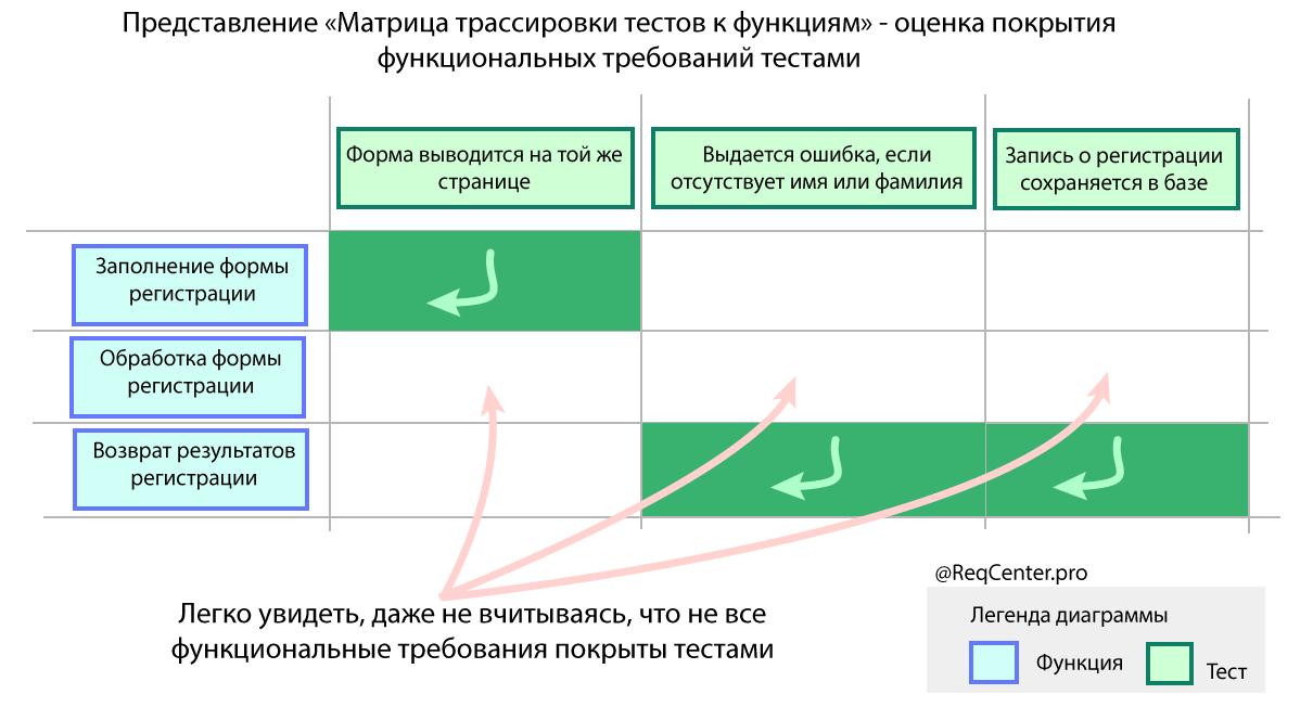 traceability_matrix