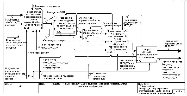 Interface.ru. Автор: Дубейковский В.И., аналитик отдела внедрения и консал