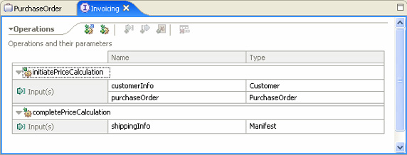WSDL generated for the Invoicing interface