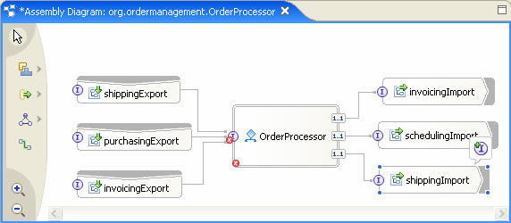 OrderProcessor process component implementation