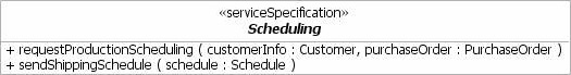 The Scheduling service specification