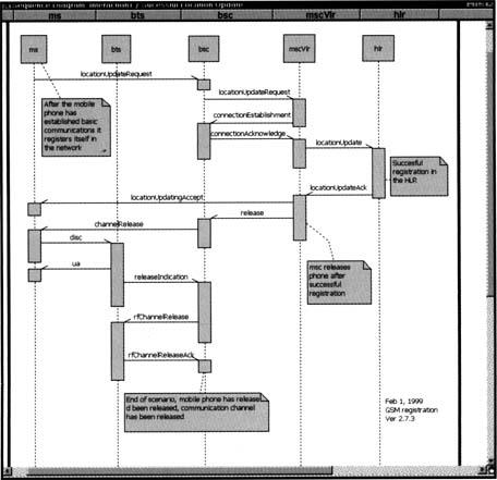 rational rose uml diagrams software free download