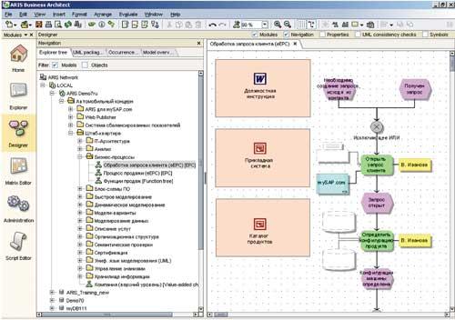 AllFusion Process Modeler 7 можно использовать для AllFusion